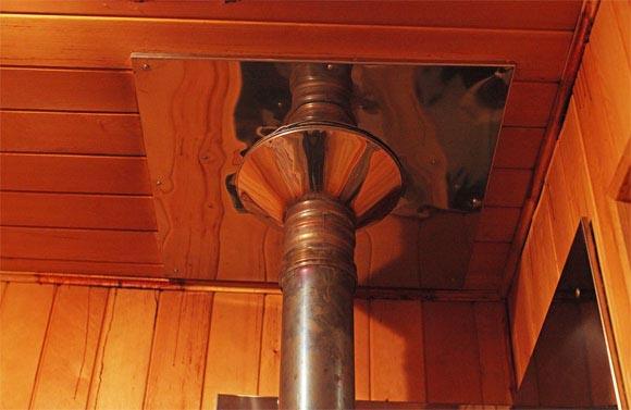 Как установить дымоход из бани схема дымохода в печи чтобы была хорошая тяга