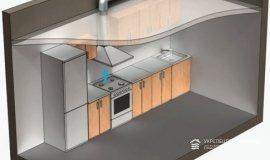 Вентиляция кухни от компании Укрспецпроектсервис