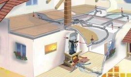 Установка вентиляции в доме от компании Укрспецпроектсервис